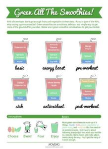 Ways to make a Smoothie!!